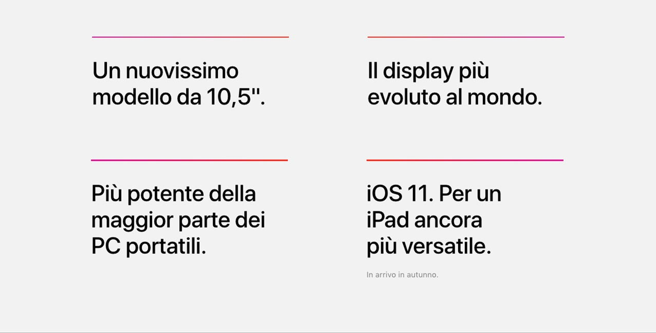 iPad Pro features display retina