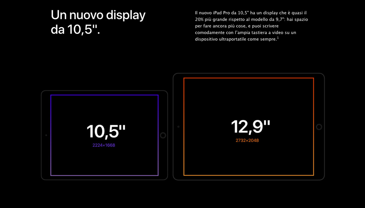 iPad Pro display 10.5""