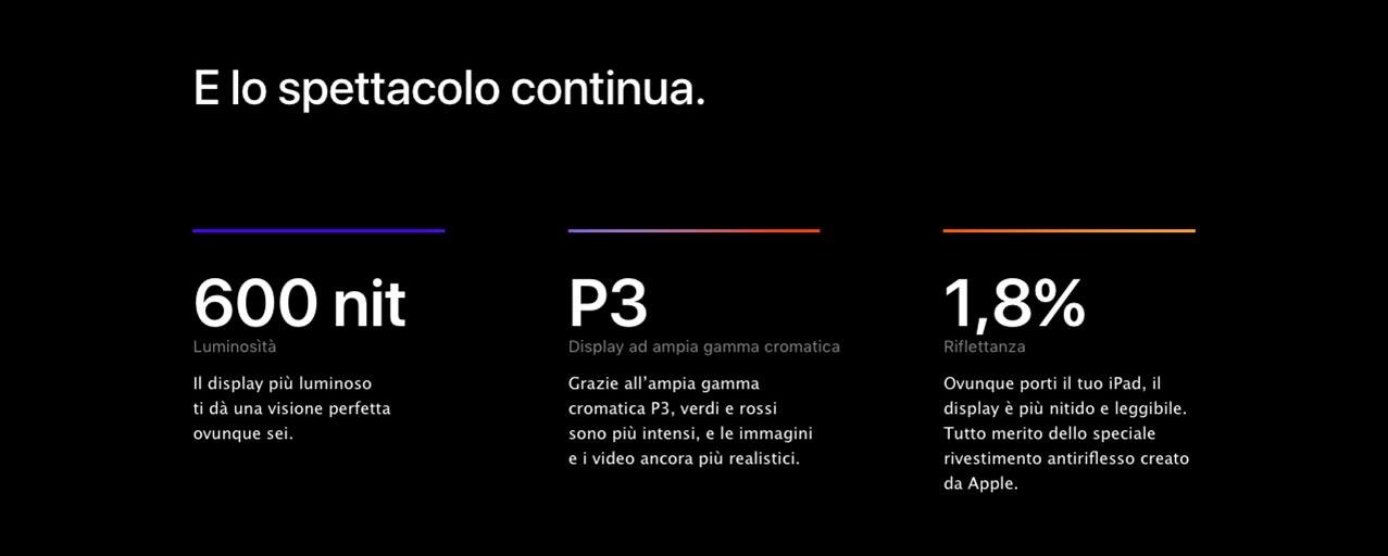 iPad Pro caratteristiche display