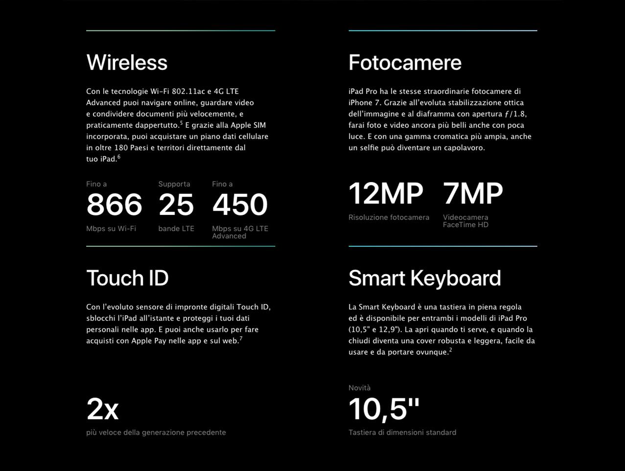 iPad Pro caratteristiche