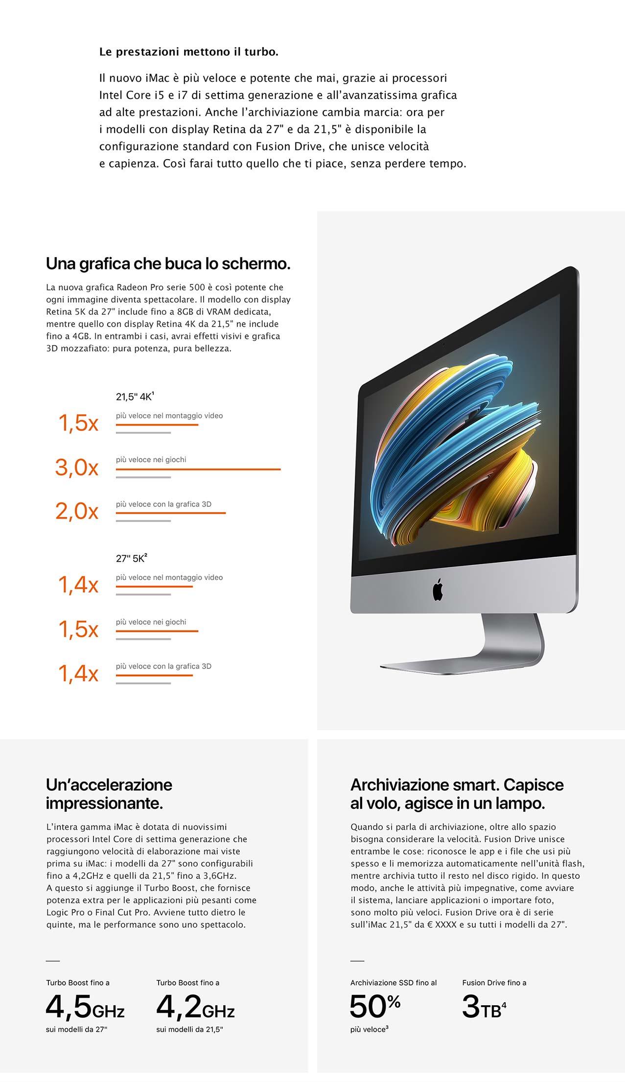 iMac caratteristiche schermo
