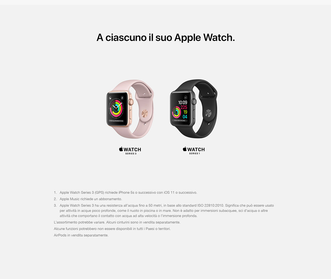 Apple Watch serie 1 e serie 2