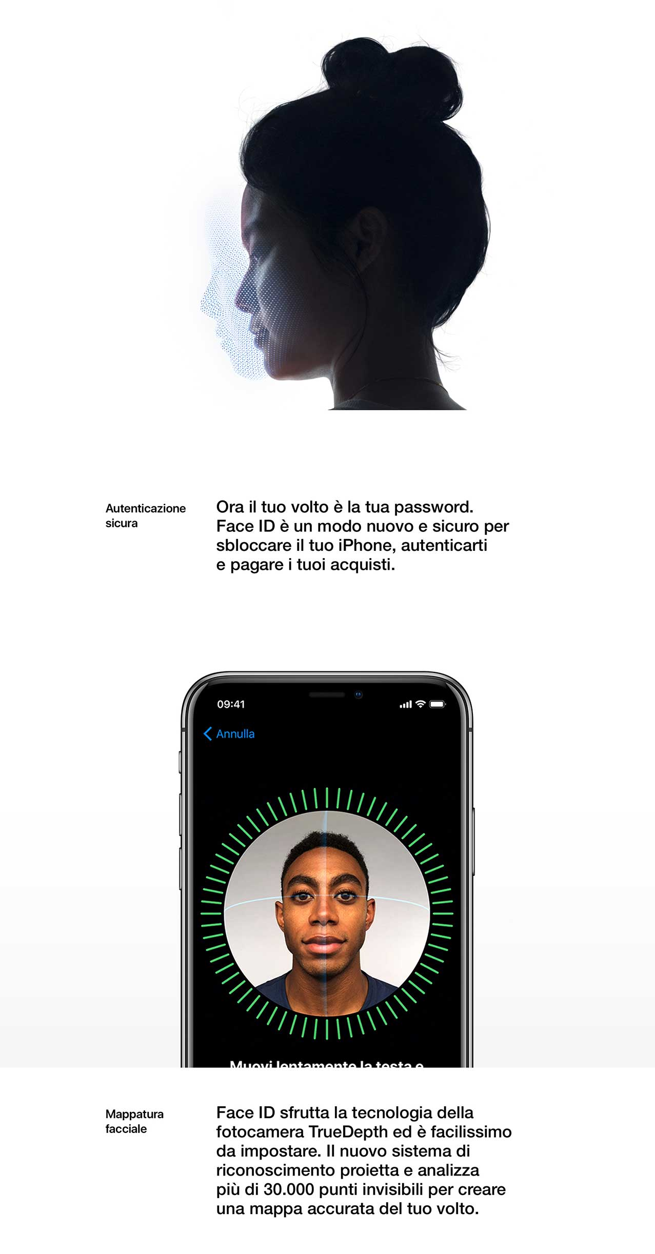 iPhone X volto e Face Id
